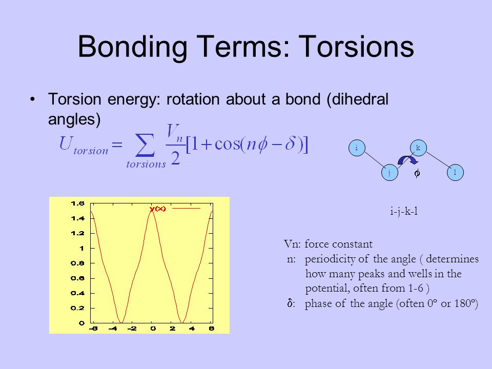Bonding Terms: Torsions Torsion energy: rotation about a bond (dihedral angles) Vn: force constant n: periodicity of the angle ( determines how many p