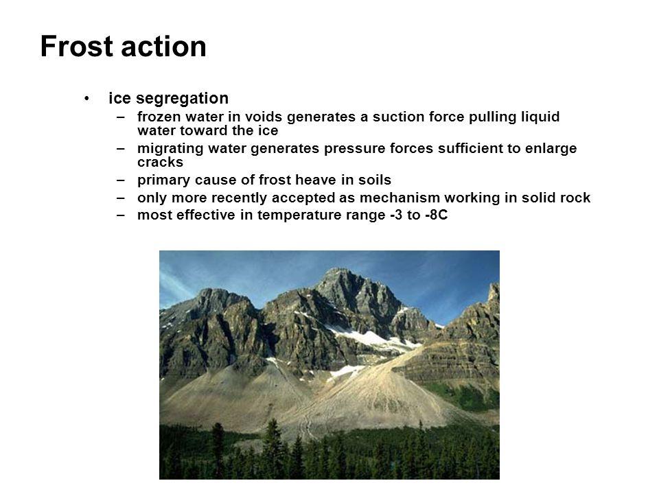 Frost action Landforms: –talus, talus cones, scree slopes