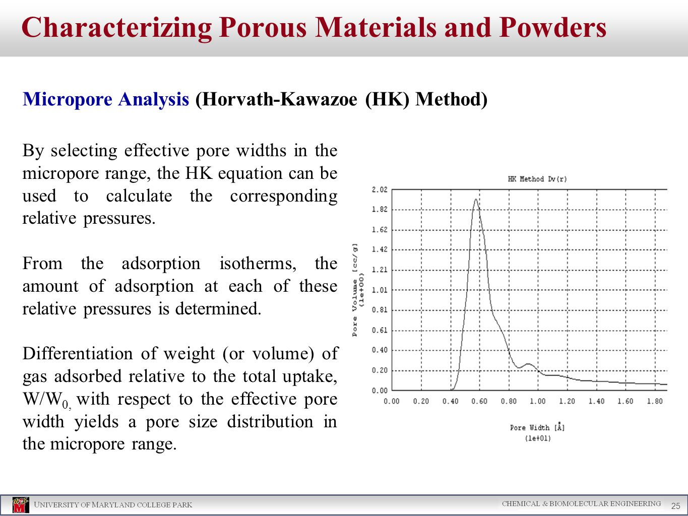 Characterizing Porous Materials and Powders Micropore Analysis (Horvath-Kawazoe (HK) Method) 25 By selecting effective pore widths in the micropore range, the HK equation can be used to calculate the corresponding relative pressures.