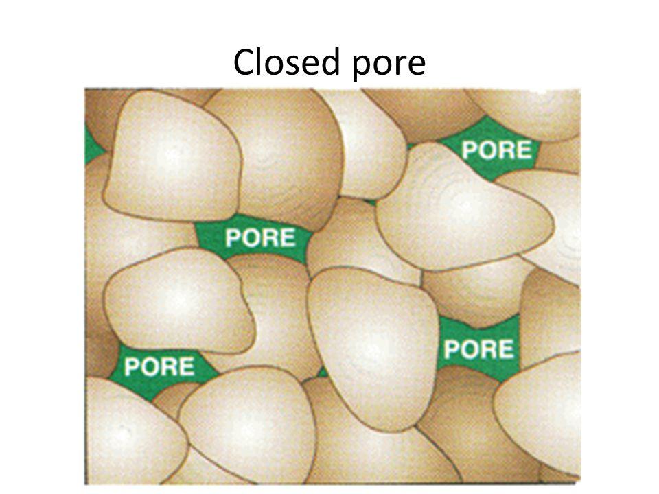 Closed pore