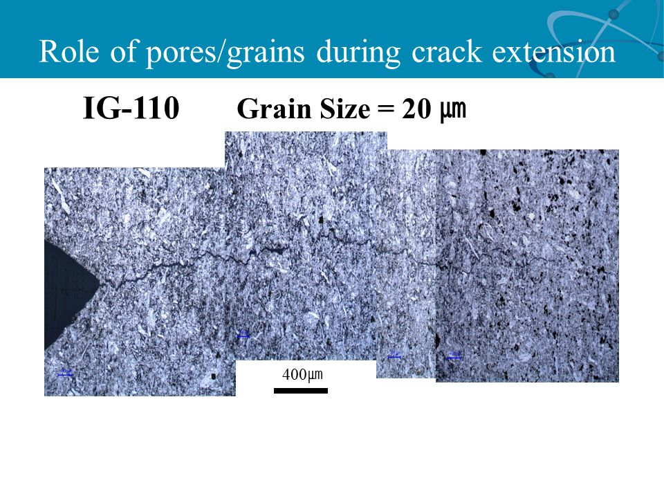 IG-110 400 ㎛ Role of pores/grains during crack extension Grain Size = 20 ㎛