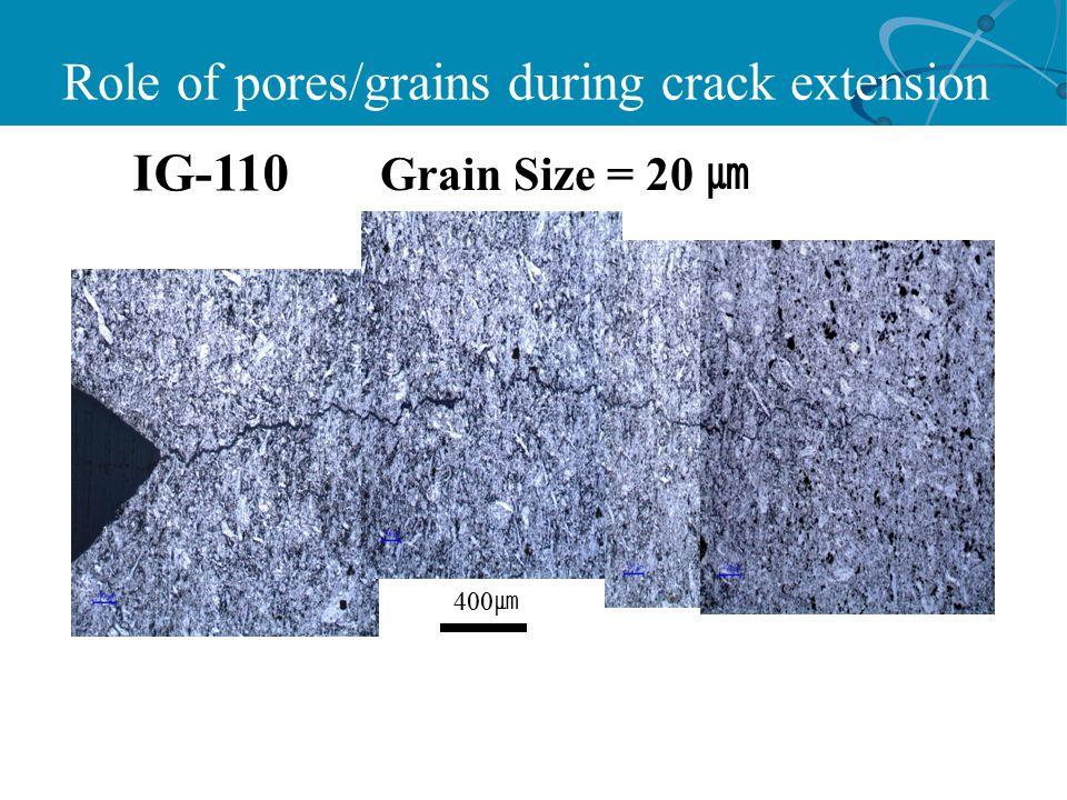 IG-110 400 ㎛ Role of pores/grains during crack extension Grain Size = 20 ㎛