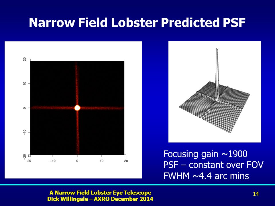 A Narrow Field Lobster Eye Telescope Dick Willingale – AXRO December 2014 Narrow Field Lobster Predicted PSF 14 Focusing gain ~1900 PSF – constant over FOV FWHM ~4.4 arc mins