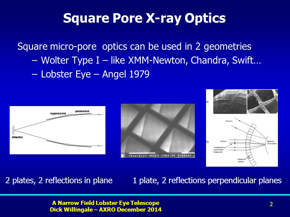 A Narrow Field Lobster Eye Telescope Dick Willingale – AXRO December 2014 Square Pore X-ray Optics Square micro-pore optics can be used in 2 geometries –Wolter Type I – like XMM-Newton, Chandra, Swift… –Lobster Eye – Angel 1979 2 2 plates, 2 reflections in plane 1 plate, 2 reflections perpendicular planes