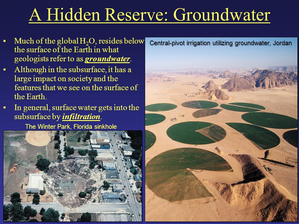 Groundwater: Why do We Care.