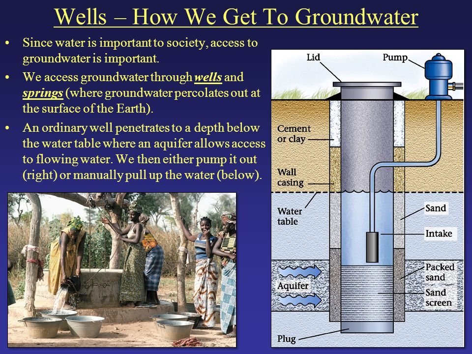 Wells – How We Get To Groundwater Since water is important to society, access to groundwater is important. We access groundwater through wells and spr
