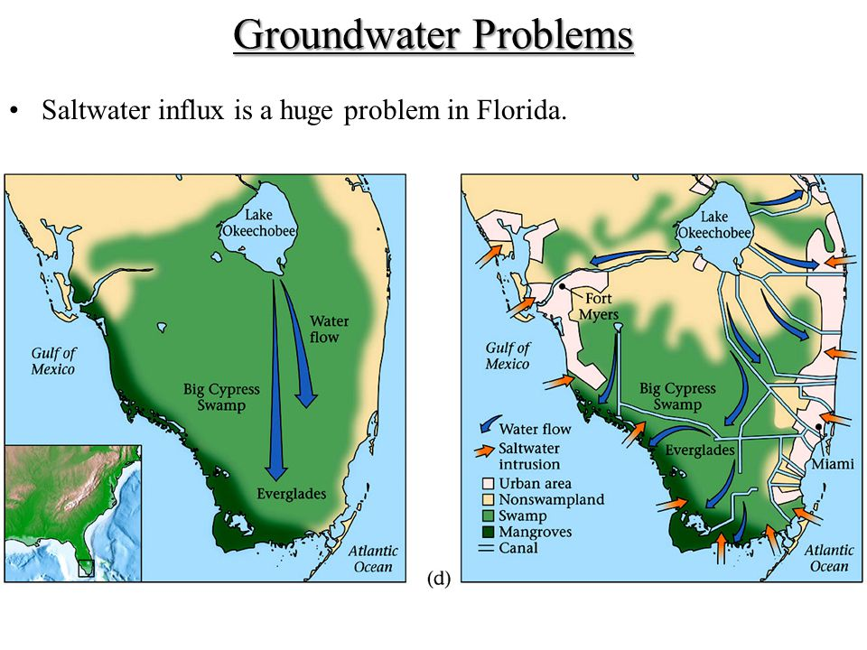 Groundwater Problems Saltwater influx is a huge problem in Florida.