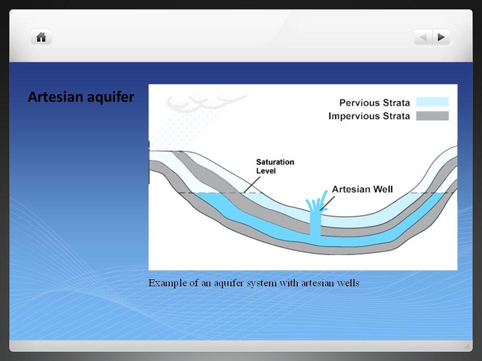 Artesian aquifer