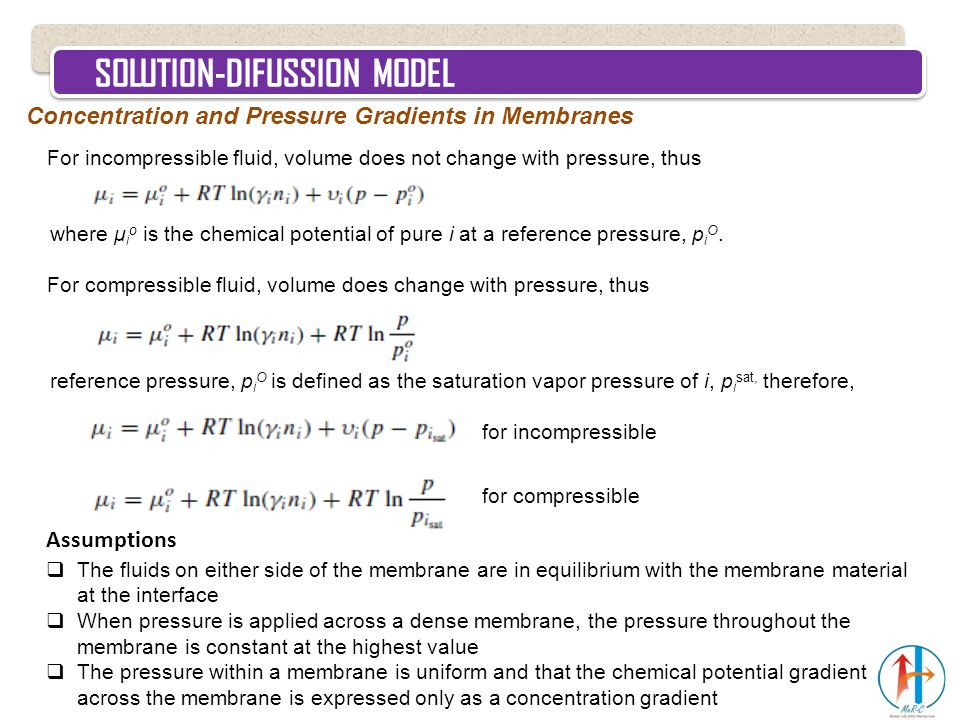 SOLUTION-DIFUSSION MODEL Concentration and Pressure Gradients in Membranes where μ i o is the chemical potential of pure i at a reference pressure, p