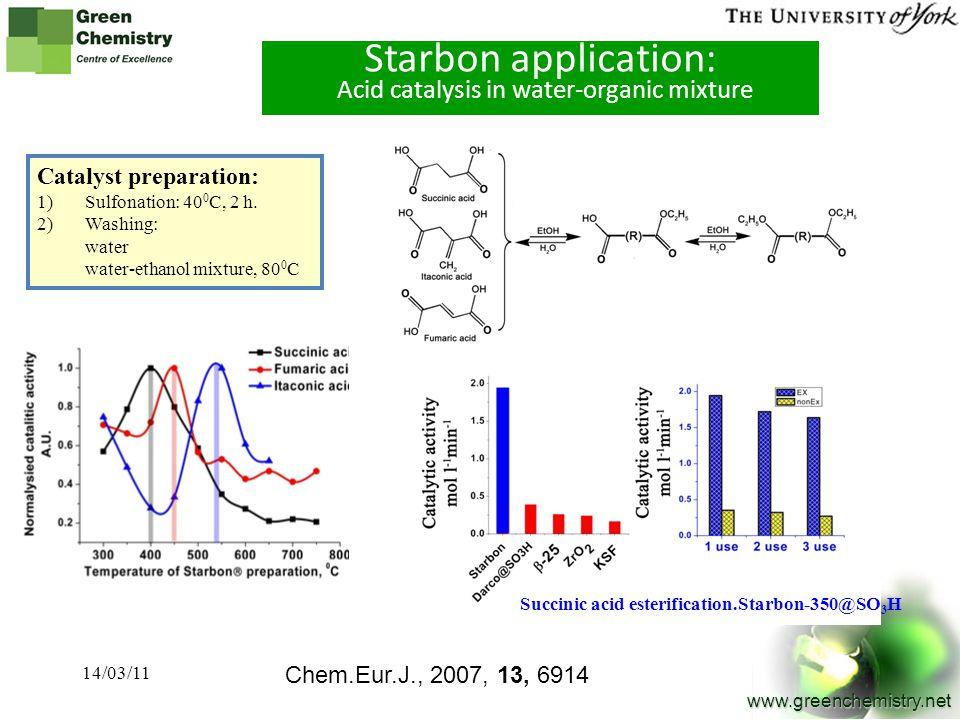 15 www.greenchemistry.net Catalyst preparation: 1)Sulfonation: 40 0 C, 2 h. 2)Washing: water water-ethanol mixture, 80 0 C Succinic acid esterificatio