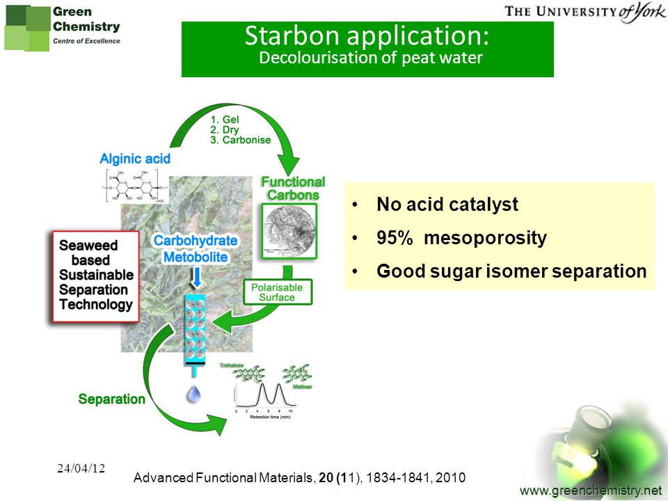 20 www.greenchemistry.net Starbon application: Decolourisation of peat water Advanced Functional Materials, 20 (11), 1834-1841, 2010 No acid catalyst