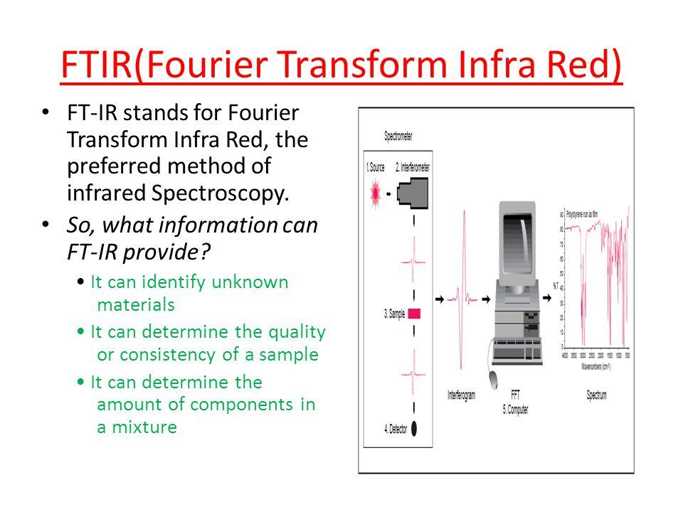 Infrared spectroscopy catalyst IR in IR out IR through An in situ method