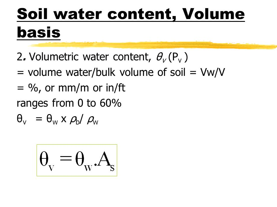 Soil water content, Volume basis 2.