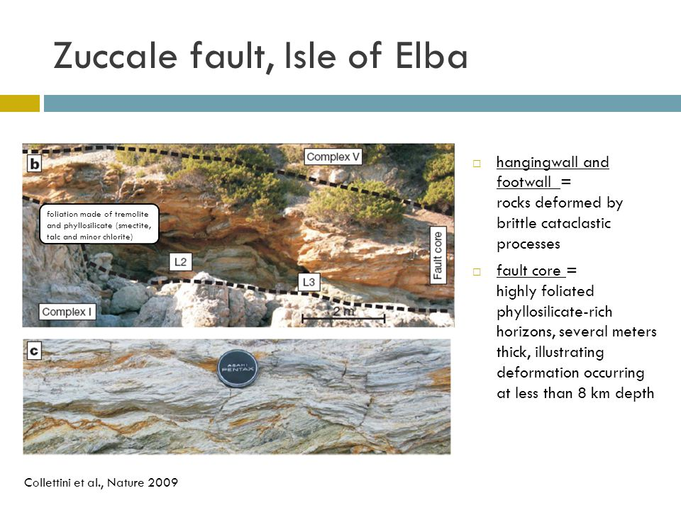 Zuccale fault, Isle of Elba  hangingwall and footwall = rocks deformed by brittle cataclastic processes  fault core = highly foliated phyllosilicate-rich horizons, several meters thick, illustrating deformation occurring at less than 8 km depth Collettini et al., Nature 2009 foliation made of tremolite and phyllosilicate (smectite, talc and minor chlorite)