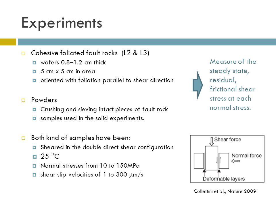 Experiments  Cohesive foliated fault rocks (L2 & L3)  wafers 0.8–1.2 cm thick  5 cm x 5 cm in area  oriented with foliation parallel to shear direction  Powders  Crushing and sieving intact pieces of fault rock  samples used in the solid experiments.
