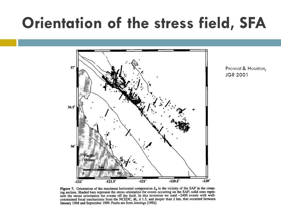 Orientation of the stress field, SFA Provost & Houston, JGR 2001