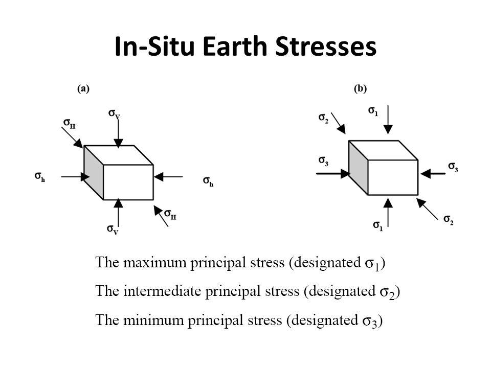 In-Situ Earth Stresses