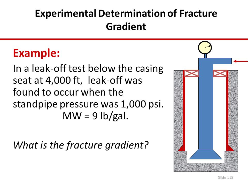 Slide 115 Experimental Determination of Fracture Gradient Example: In a leak-off test below the casing seat at 4,000 ft, leak-off was found to occur w