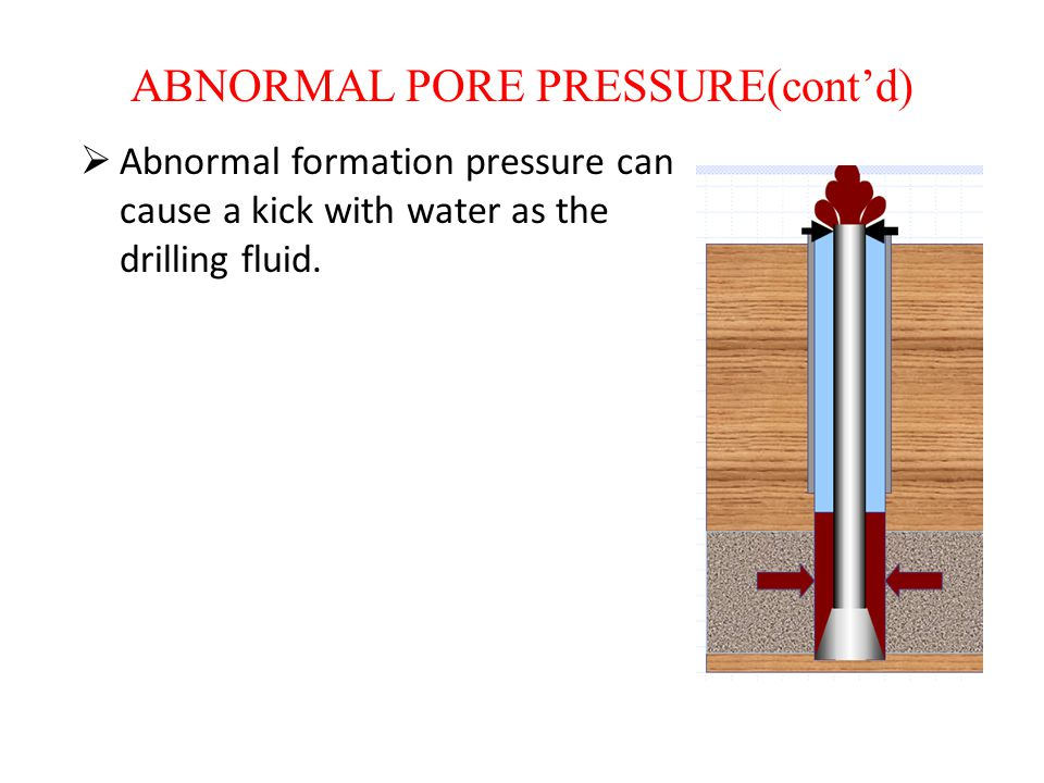ABNORMAL PORE PRESSURE(cont'd)  Abnormal formation pressure can cause a kick with water as the drilling fluid.