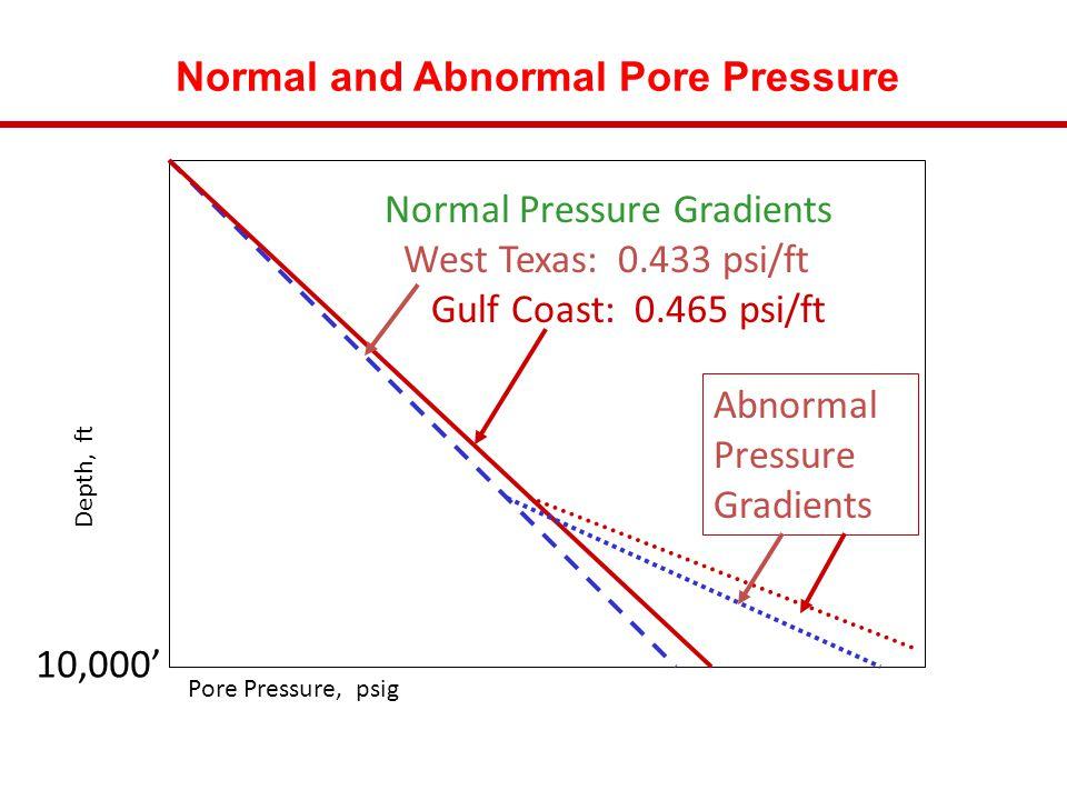 Abnormal Pressure Gradients Normal Pressure Gradients West Texas: 0.433 psi/ft Gulf Coast: 0.465 psi/ft Normal and Abnormal Pore Pressure Pore Pressur