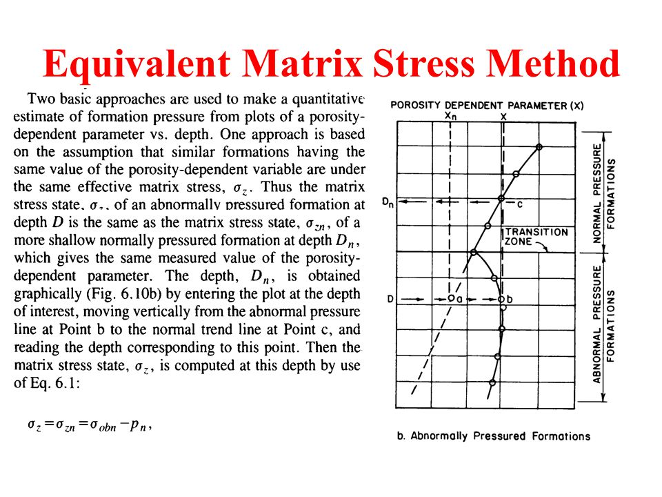 Equivalent Matrix Stress Method