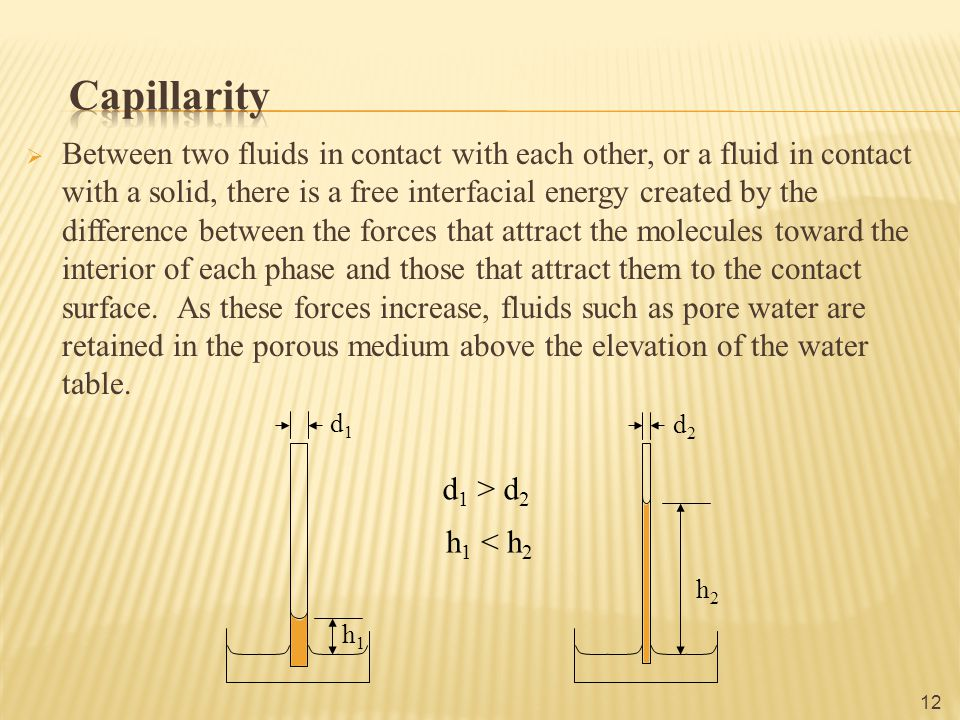  Between two fluids in contact with each other, or a fluid in contact with a solid, there is a free interfacial energy created by the difference betw
