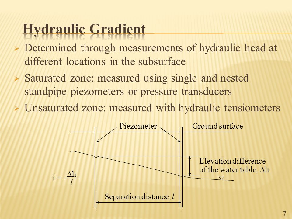  Determined through measurements of hydraulic head at different locations in the subsurface  Saturated zone: measured using single and nested standpipe piezometers or pressure transducers  Unsaturated zone: measured with hydraulic tensiometers Elevation difference of the water table,  h Separation distance, l PiezometerGround surface i = hlhl 7