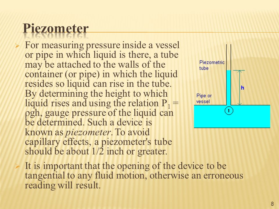  For measuring pressure inside a vessel or pipe in which liquid is there, a tube may be attached to the walls of the container (or pipe) in which the liquid resides so liquid can rise in the tube.