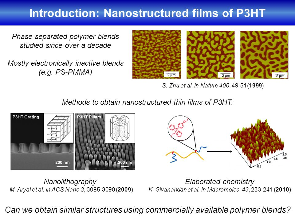 Introduction: Nanostructured films of P3HT S. Zhu et al.