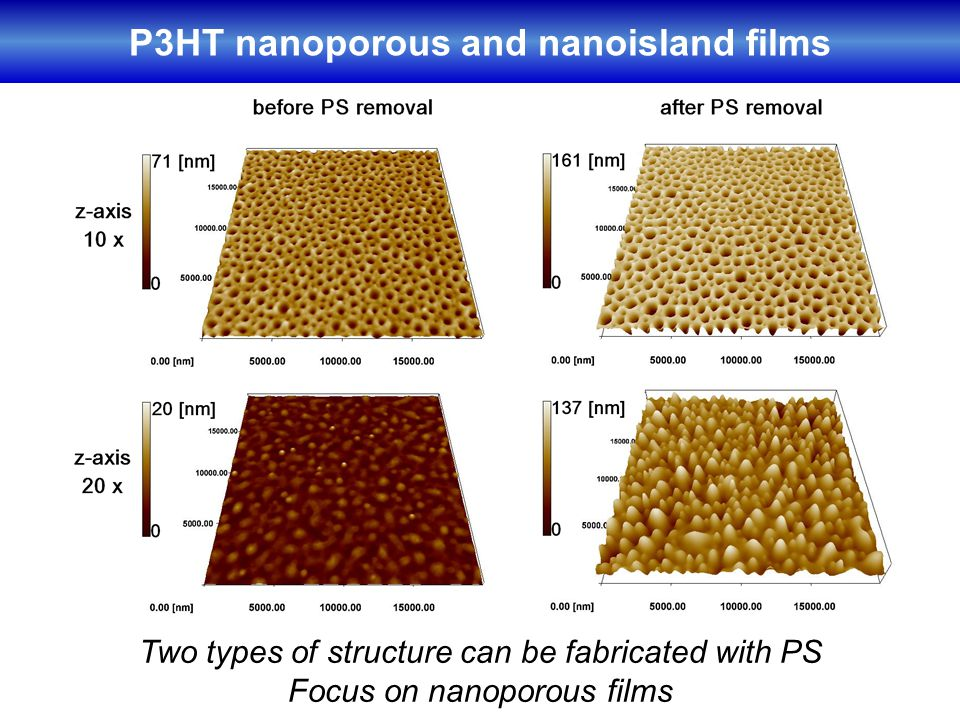 P3HT nanoporous and nanoisland films Two types of structure can be fabricated with PS Focus on nanoporous films