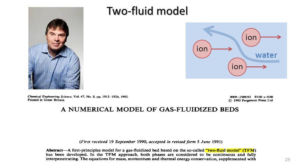 29 Two-fluid model ion water