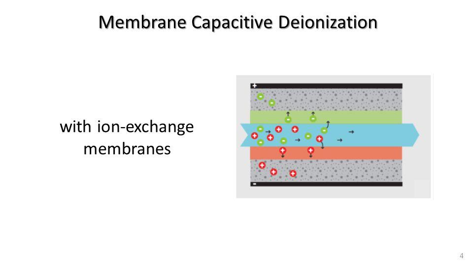 with ion-exchange membranes Membrane Capacitive Deionization 4