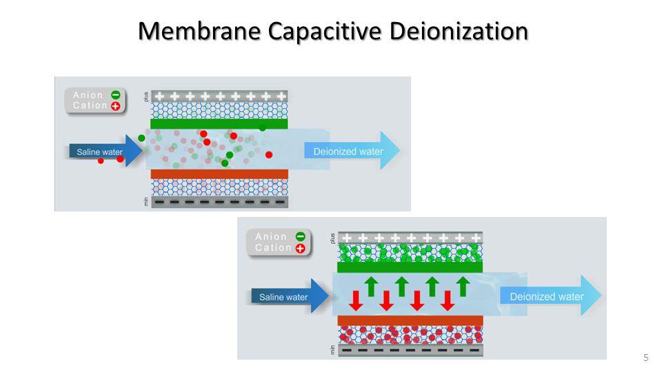 2 Generalized porous electrode theory 16 Prof. Martin Bazant MIT, USA