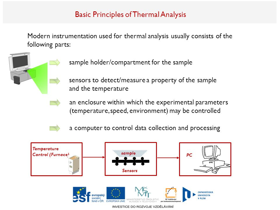 Modern instrumentation used for thermal analysis usually consists of the following parts: sample holder/compartment for the sample sensors to detect/measure a property of the sample and the temperature an enclosure within which the experimental parameters (temperature, speed, environment) may be controlled a computer to control data collection and processing sample PC Temperature Control (Furnace) Sensors Basic Principles of Thermal Analysis