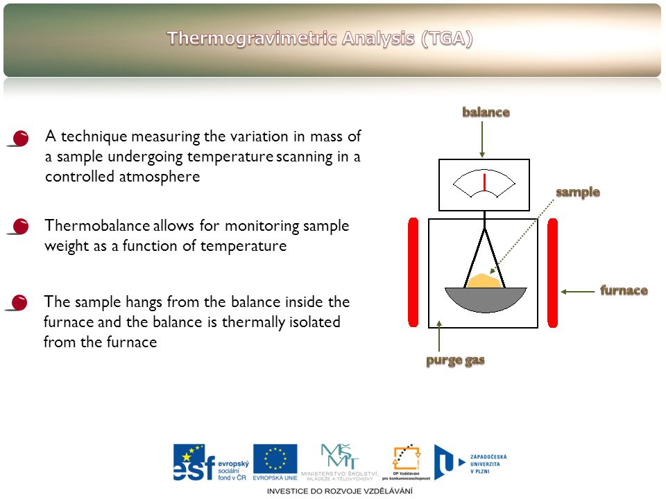 A technique measuring the variation in mass of a sample undergoing temperature scanning in a controlled atmosphere Thermobalance allows for monitoring sample weight as a function of temperature The sample hangs from the balance inside the furnace and the balance is thermally isolated from the furnace