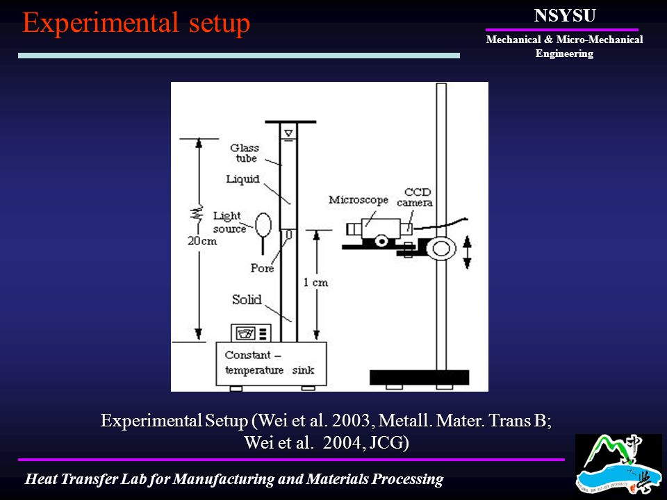 NSYSU Mechanical & Micro-Mechanical Engineering Heat Transfer Lab for Manufacturing and Materials Processing Experimental setup Experimental Setup (We