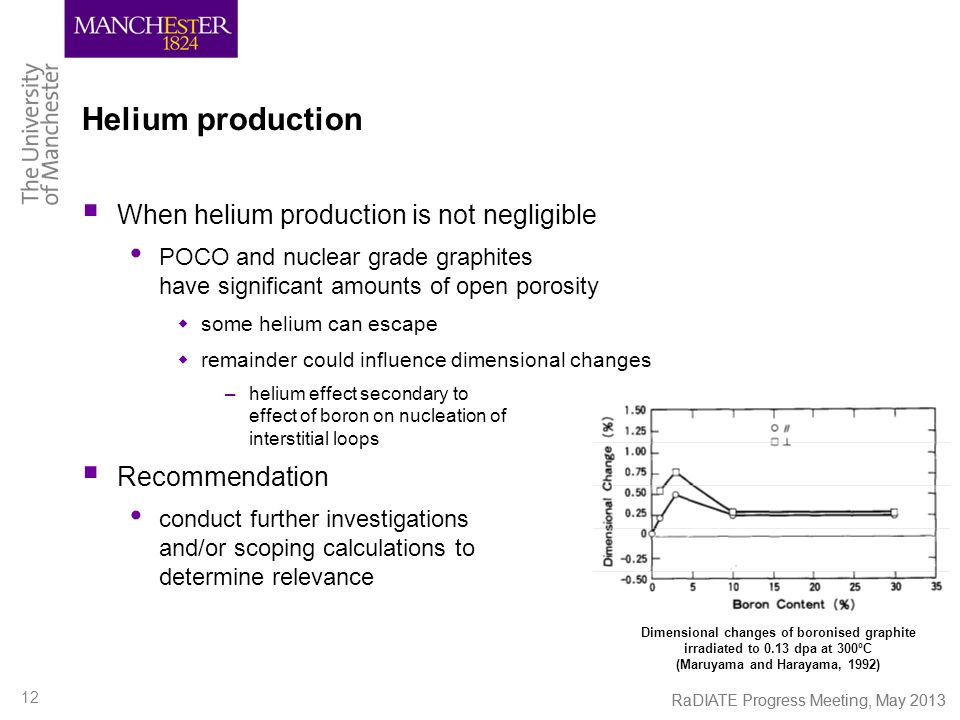 RaDIATE Progress Meeting, May 2013 Helium production  When helium production is not negligible POCO and nuclear grade graphites have significant amounts of open porosity  some helium can escape  remainder could influence dimensional changes –helium effect secondary to effect of boron on nucleation of interstitial loops  Recommendation conduct further investigations and/or scoping calculations to determine relevance 12 Dimensional changes of boronised graphite irradiated to 0.13 dpa at 300ºC (Maruyama and Harayama, 1992)