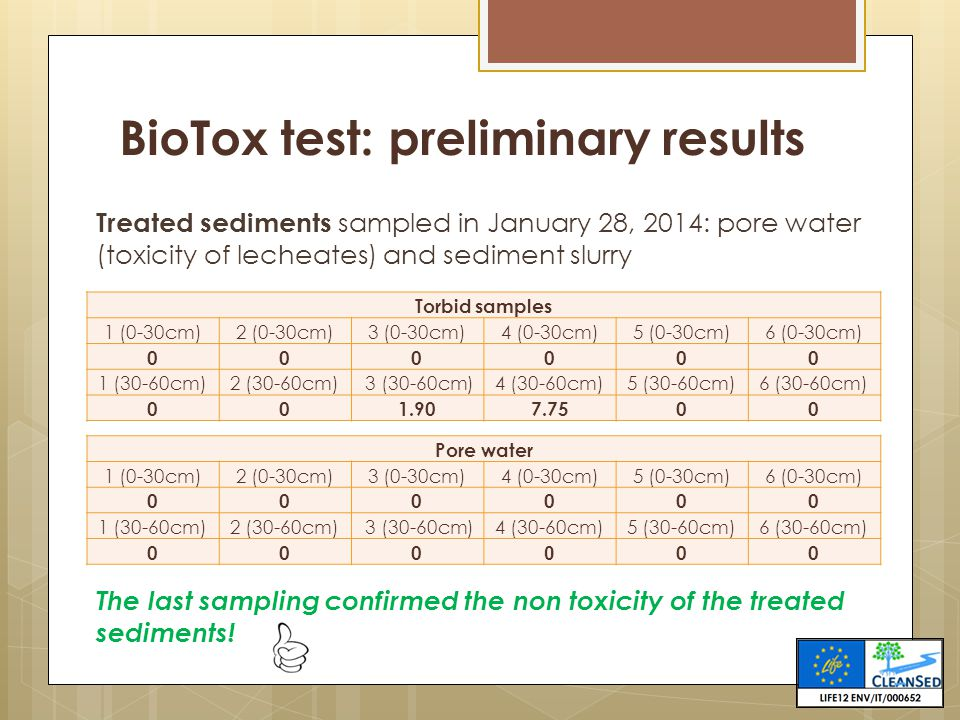 BioTox test: preliminary results Treated sediments sampled in January 28, 2014: pore water (toxicity of lecheates) and sediment slurry The last sampling confirmed the non toxicity of the treated sediments.