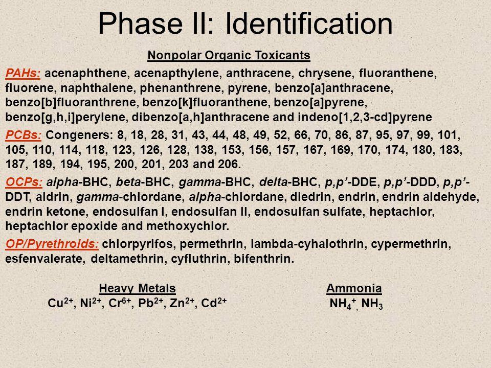 Nonpolar Organic Toxicants PAHs: acenaphthene, acenapthylene, anthracene, chrysene, fluoranthene, fluorene, naphthalene, phenanthrene, pyrene, benzo[a