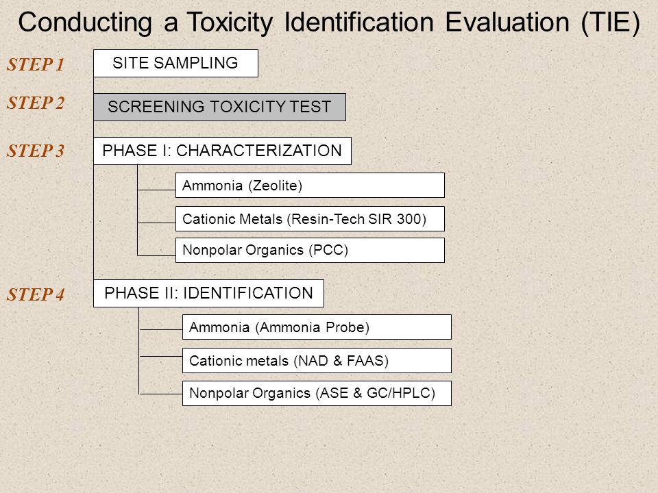 Screening Toxicity Tests 10-d bioassays (U.S.