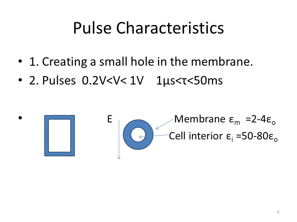 Pulse Characteristics 1. Creating a small hole in the membrane.