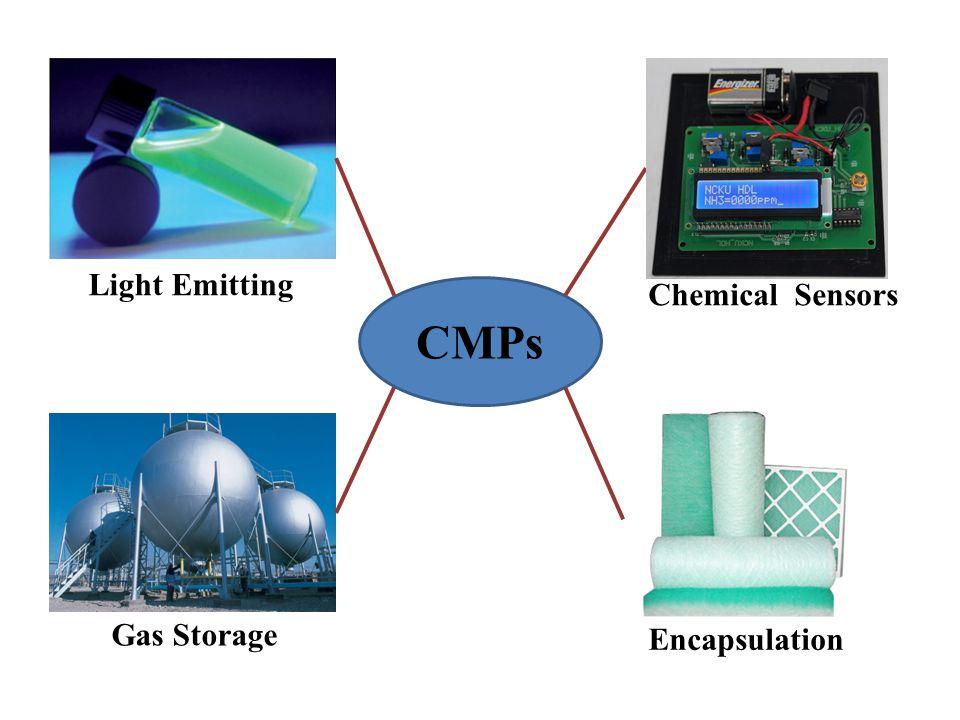 Encapsulation Light Emitting CMPs Chemical Sensors Gas Storage