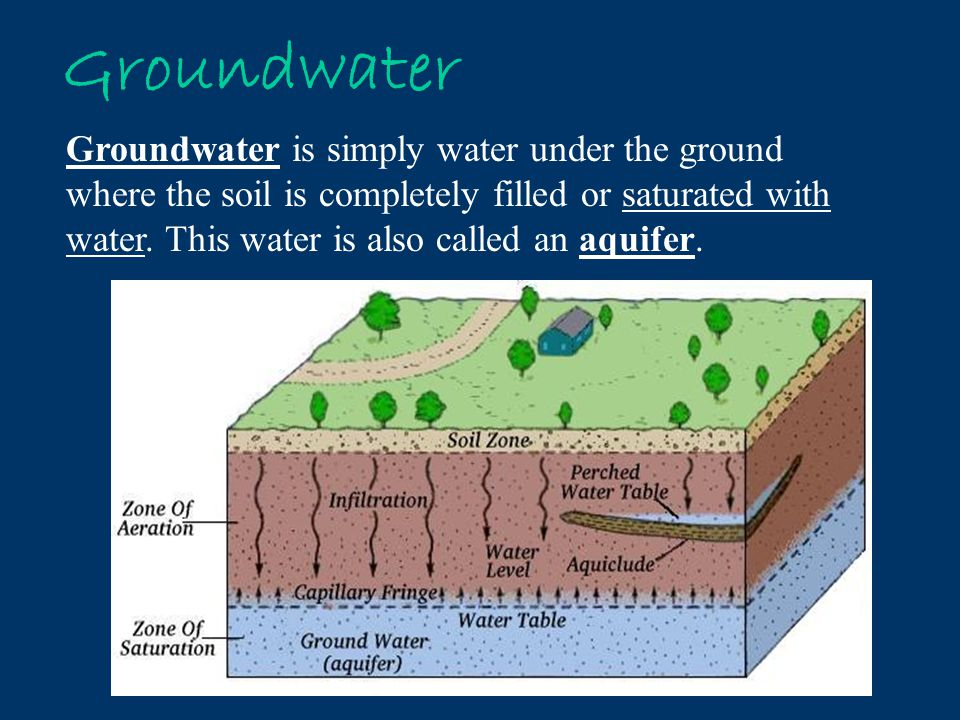 Increase in runoff with urbanization Decrease in infiltration
