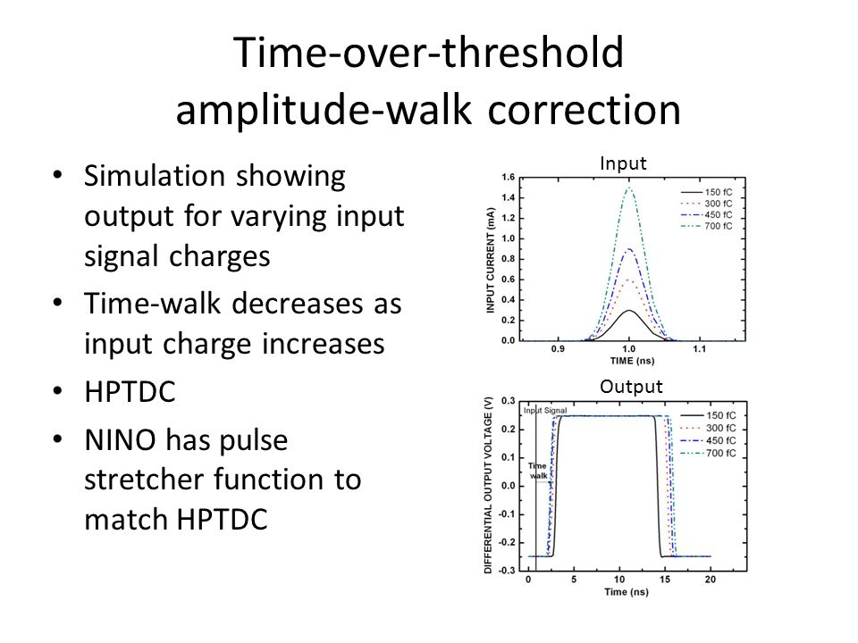 Time-over-threshold amplitude-walk correction Simulation showing output for varying input signal charges Time-walk decreases as input charge increases