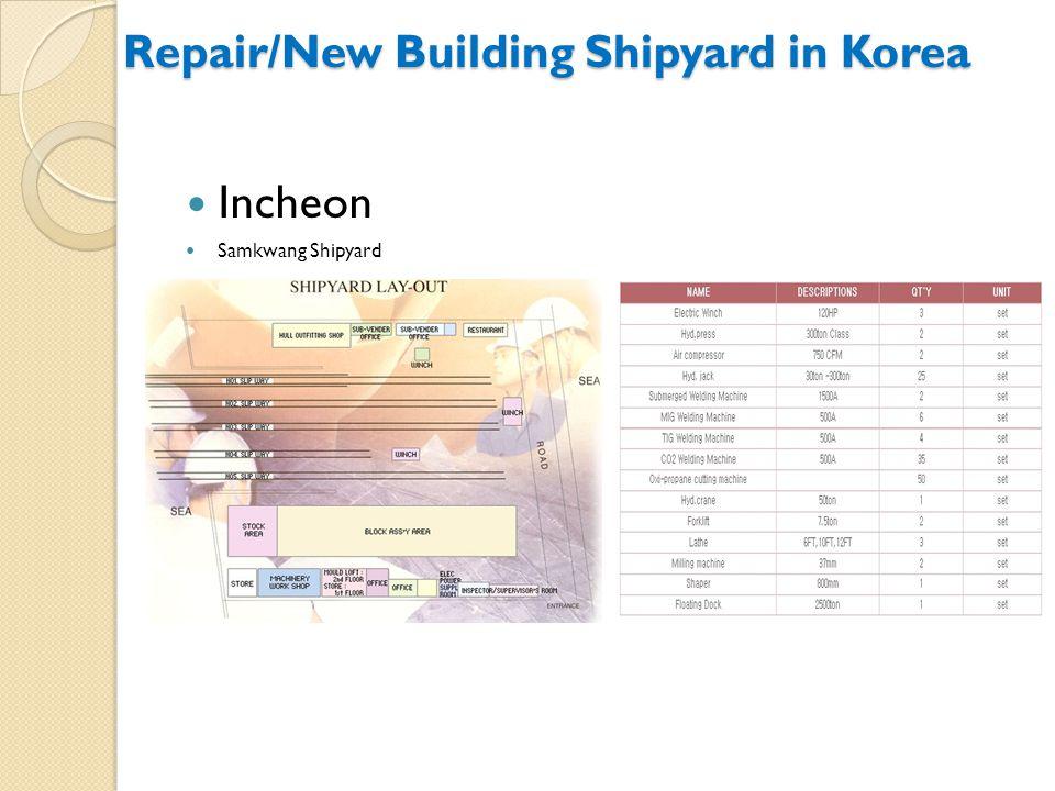 Incheon Samkwang Shipyard Repair/New Building Shipyard in Korea