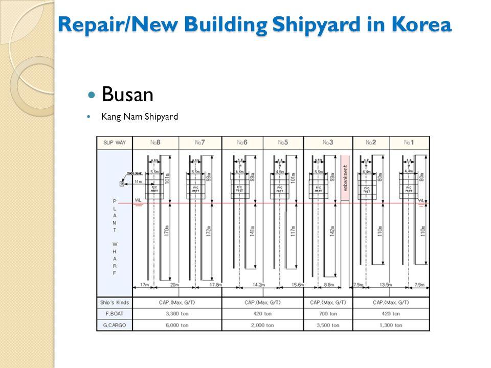 Busan Kang Nam Shipyard Repair/New Building Shipyard in Korea