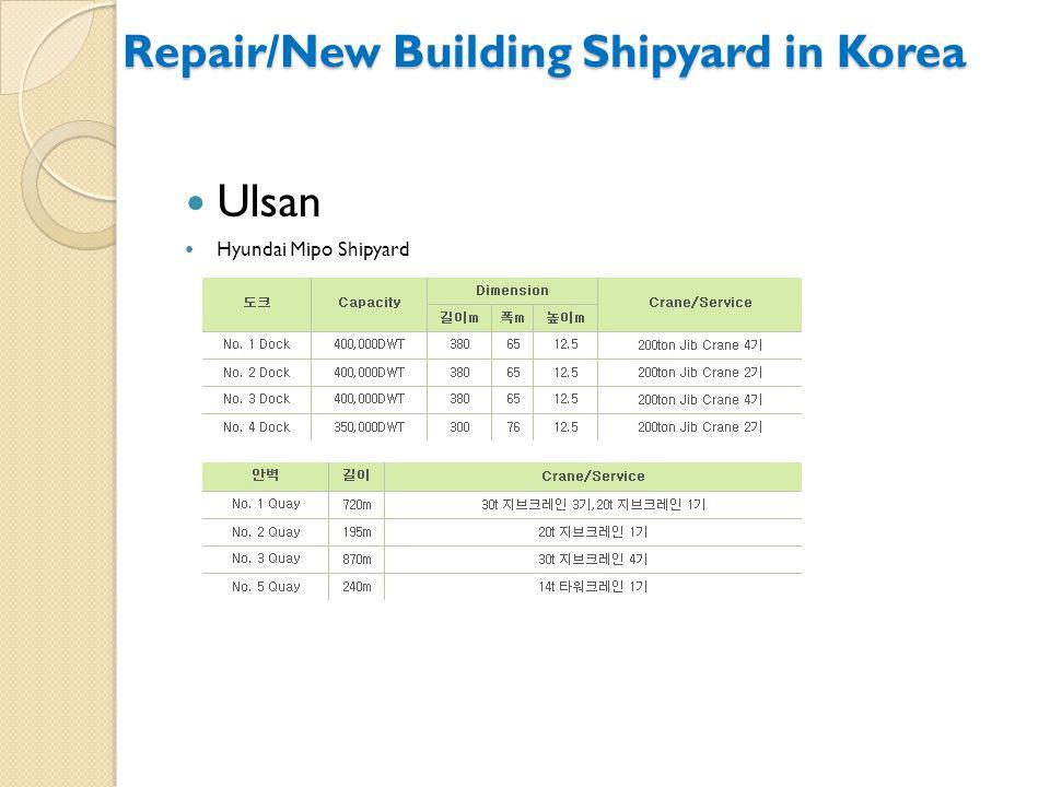 Ulsan Hyundai Mipo Shipyard Repair/New Building Shipyard in Korea