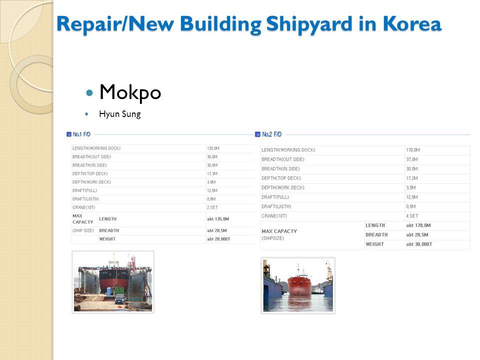 Mokpo Hyun Sung Repair/New Building Shipyard in Korea