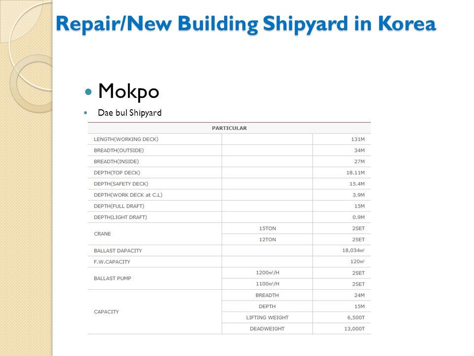 Mokpo Dae bul Shipyard Repair/New Building Shipyard in Korea
