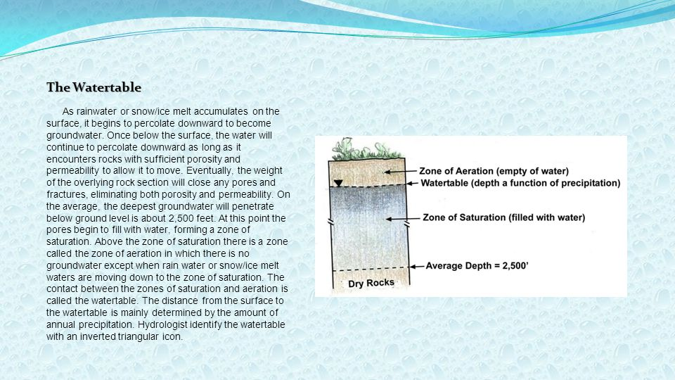 The Watertable As rainwater or snow/ice melt accumulates on the surface, it begins to percolate downward to become groundwater. Once below the surface